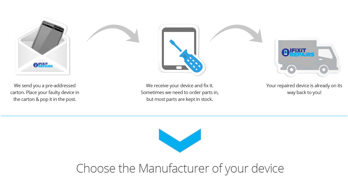 Choose the manufacturer of your device
